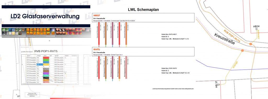 LD2 Glasfaserverwaltung